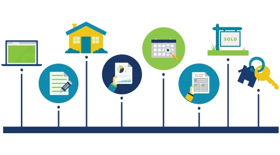 Icons of the mortgage timeline